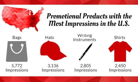 Promotional products US Impressions